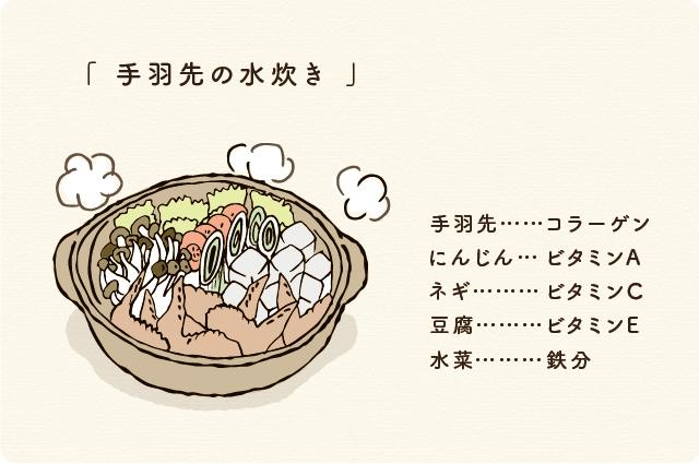 手羽先の水炊き作り方