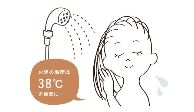 お湯の温度は38℃を目安に…