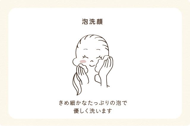 泡洗顔:きめ細やかなたっぷりの泡で優しく洗います