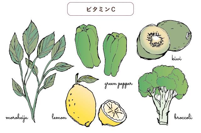 ビタミンC:レモン・ピーマン・キウイ・ブロッコリーなど